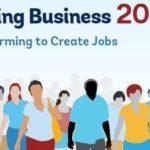 Всемирный банк пересчитает Doing Business